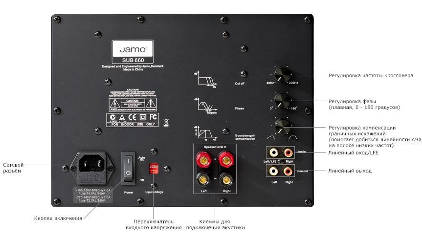 Jamo-SUB-660-rear-panel%5B1%5D.jpg