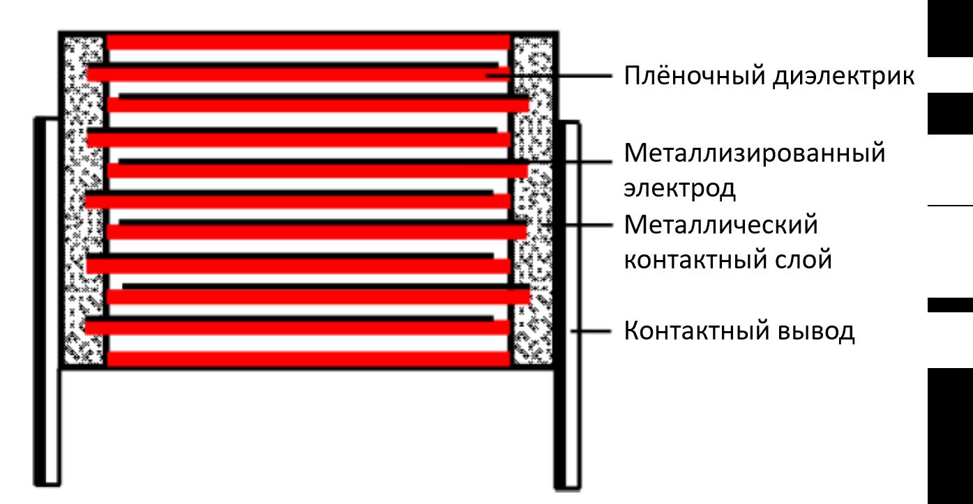 PlienochniyieKondienciatoryi3.png