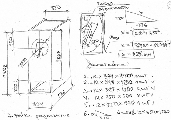 Практика создания акустических систем высокого класса